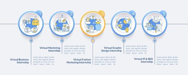 Виртуальные области стажировки вектор инфографики шаблон. ит, элементы дизайна схемы бизнес-презентации. визуализация данных за 5 шагов. информационная диаграмма временной шкалы процесса. макет рабочего процесса с иконками линий