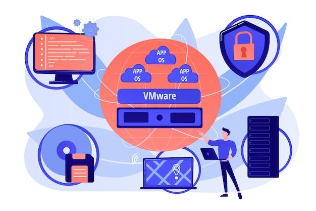 Macchine virtuali. sistema operativo e archiviazione dei dati