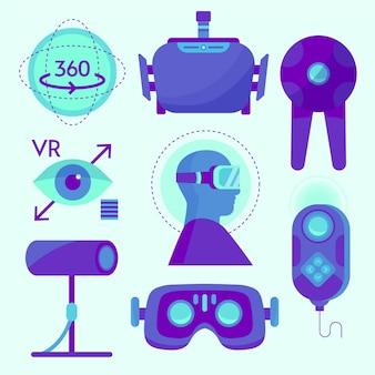 Apparecchiature di realtà virtuale