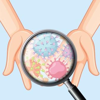 人間の手のウイルス細胞
