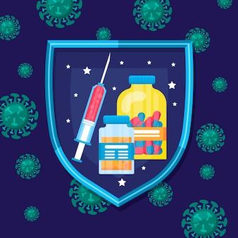 ウイルス治療のコンセプト