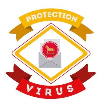 바이러스 방지 디자인