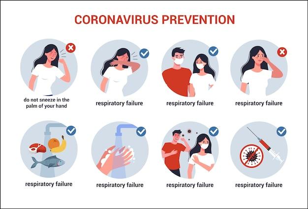 Советы по защите от вирусов. предупреждение о короновирусе. инфографика профилактики. набор из