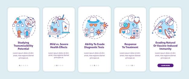 개념이있는 모바일 앱 페이지 화면 온 보딩 바이러스 결과. 전달 가능성을 연구하는 5 단계 그래픽 지침.