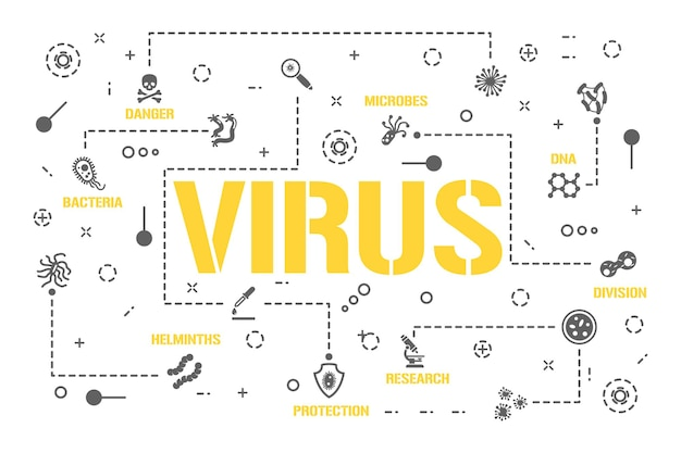 ウイルスワードの概念のバナー。 covid19スプレッドの予防と治療。パンデミックのインフォグラフィック。プレゼンテーション、ウェブサイト。 uiuxのアイデア。グリフアイコン付きの孤立したレタリングタイポグラフィ。ベクトルフラットイラスト