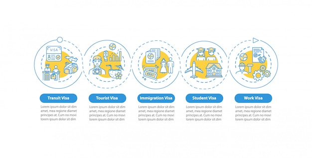 Visa application  infographic template