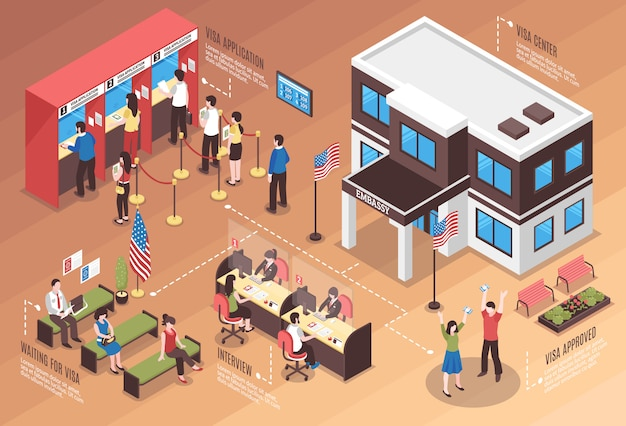 Visa center illustration