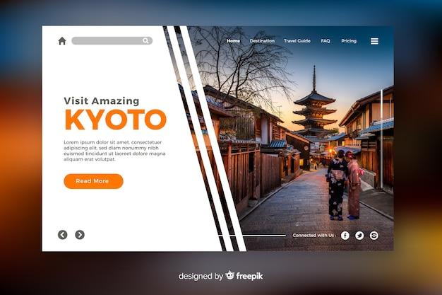 京都旅行のランディングページにアクセス