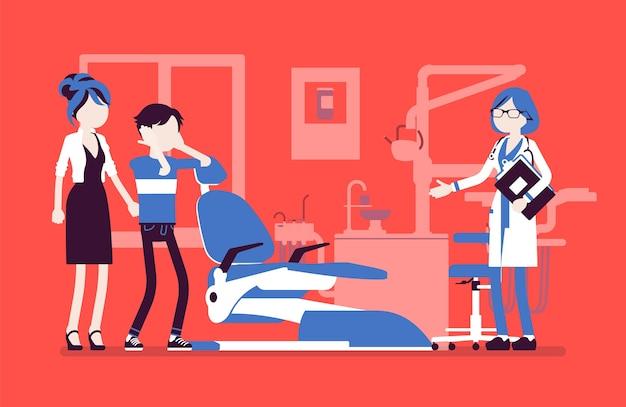 歯科医への訪問