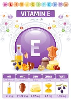 비타민 e 식품 인포 그래픽 포스터. 건강한 다이어트 보조제 디자인