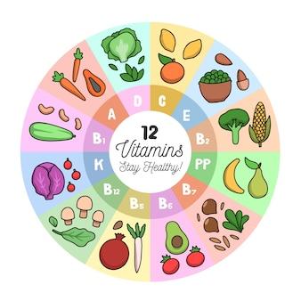 Витамин пищевой инфографики концепция