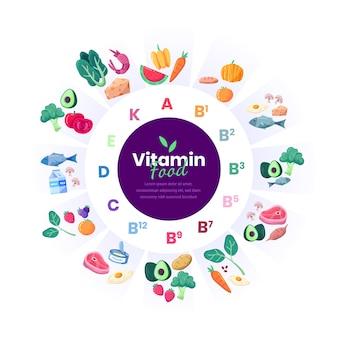 Vitamin food infographic