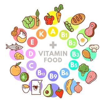Витамин пищевой инфографики