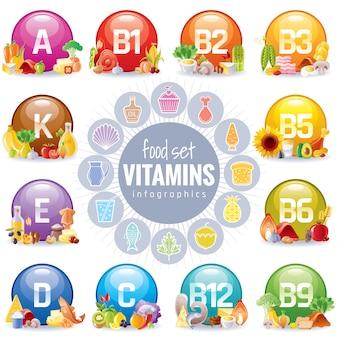 Витамин минеральное питание набор. значки дополнения здоровой пищи. диаграмма здоровья диета инфографики. витамины a, b, b1, b2, b3, b5, b6, b9, b12, c, d, e, k.