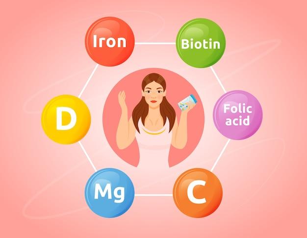 비타민과 미네랄 평면 개념 그림입니다. 건강한 식단. 여성의 건강. 임신 한 음식.
