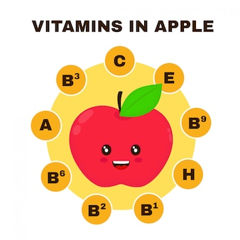 Vitamins in apple infographic.