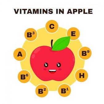Витамины в яблочной инфографике.