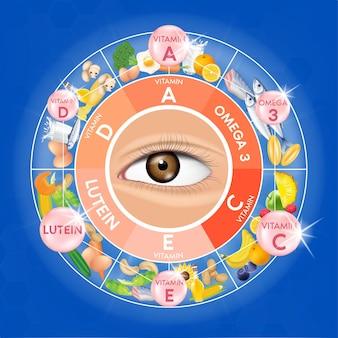 良好な視力と健康な目のためのビタミンルテインとオメガ3食品