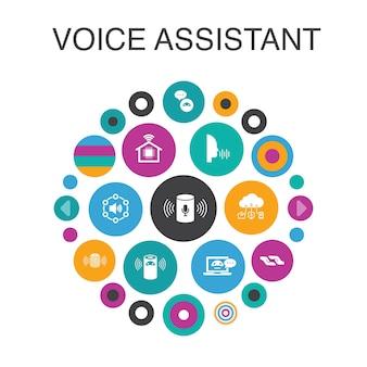 Voice assistant  circle concept smart elements smart home voice user interface smart speaker iot