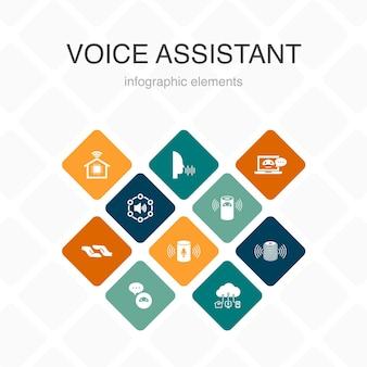 Голосовой помощник инфографика 10 вариантов цветового дизайна. умный дом, голосовой пользовательский интерфейс, умный динамик, простые значки iot