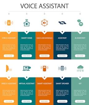 Голосовой помощник инфографика 10 вариантов дизайна пользовательского интерфейса. умный дом, голосовой пользовательский интерфейс, умный динамик, простые значки iot