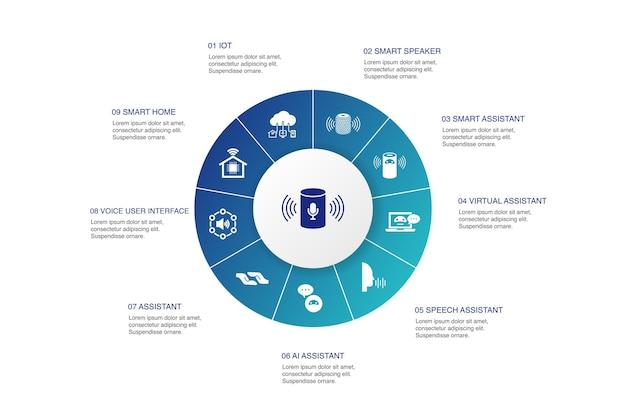 Голосовой помощник инфографики 10 шагов круговой дизайн. умный дом, голосовой пользовательский интерфейс, умный динамик, простые значки iot
