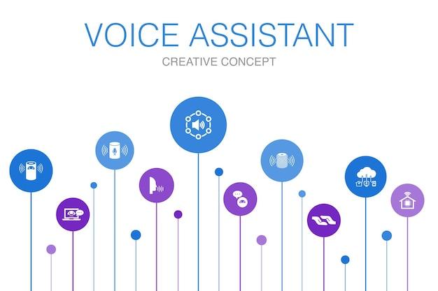Голосовой помощник инфографики шаблон 10 шагов. умный дом, голосовой пользовательский интерфейс, умный динамик, простые значки iot