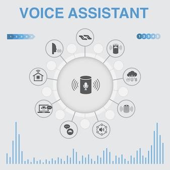 Voice assistant infographic concept template