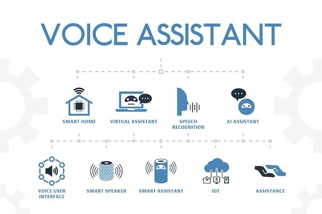 Шаблон современной концепции голосового помощника с простыми 2 цветными значками. содержит такие значки, как умный дом, голосовой пользовательский интерфейс, умный динамик, интернет вещей и многое другое.
