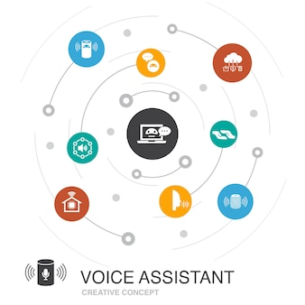 Voice assistant, smart home, voice user interface, smart speaker, iot  colored circle concept with simple icons. contains such elements as  smart home, voice user interface, smart speaker, iot