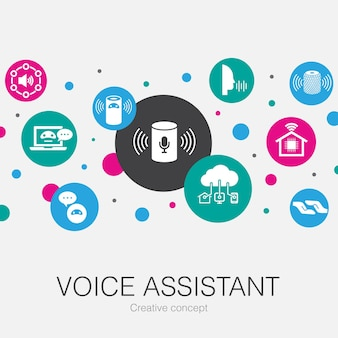 Голосовой помощник, умный дом, голосовой пользовательский интерфейс, умный динамик, модный круговой шаблон iot с простыми иконками. содержит такие элементы, как умный дом, голосовой пользовательский интерфейс, умный динамик, интернет вещей.