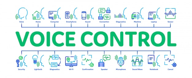 Voice control minimal infographic banner