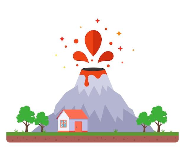 家の近くで危険なほどの火山噴火。