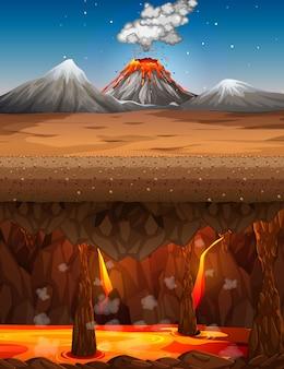 昼間の自然シーンでの火山噴火と溶岩シーンのある地獄の洞窟
