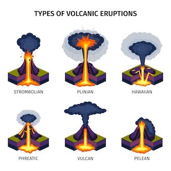 Set di icone isometriche di tipi di eruzioni vulcaniche