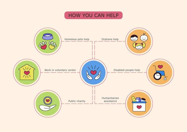 Волонтерство вектор инфографики как вы можете помочь сиротам, бездомным животным, инвалидам