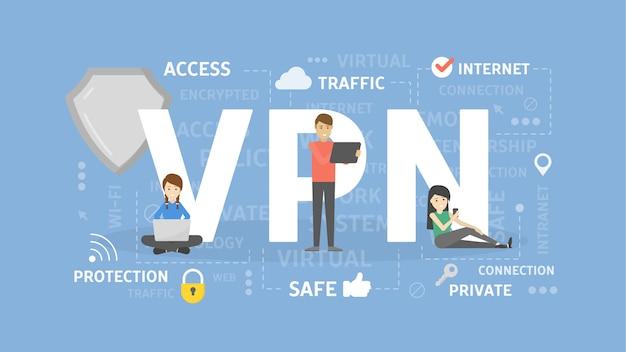 Иллюстрация концепции vpn. виртуальная частная сеть для безопасности.