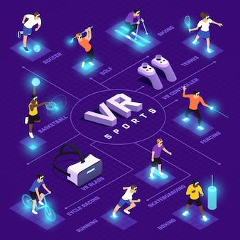 Vr sports isometric flowchart with human characters in virtual reality glasses during training blue