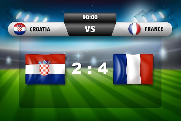 クロアチアvsフランススコアボード