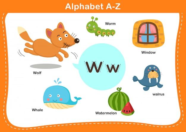 Буква w в алфавите