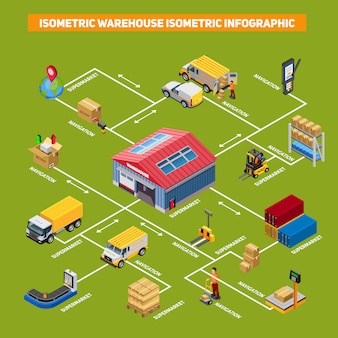 Warehouse isometric infographic