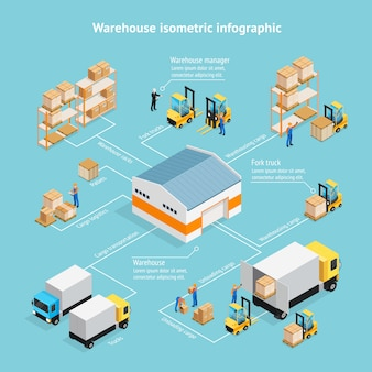 Warehouse isometric infographics
