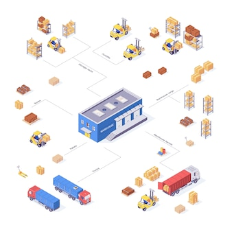 Warehouse isometric set of boxes pallets cargo goods forklifts trucks and shelves isolated  illustration. storage box pallet forklift truck inventory shelf freight. delivery concept