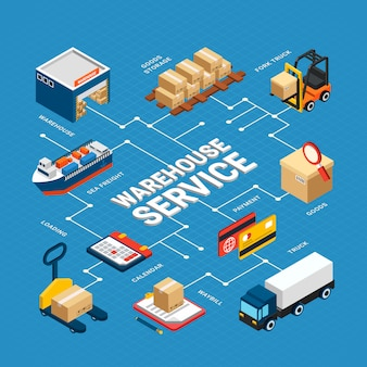 Warehouse service isometric infographics with various logistics transport on blue 3d illustration