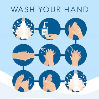 Wash hand step by step instructions information to clean hand