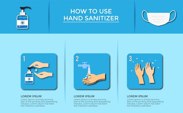 Wash hands step by step and how to use hand sanitize