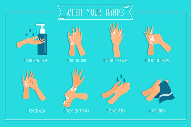 Wash you hands in flat design