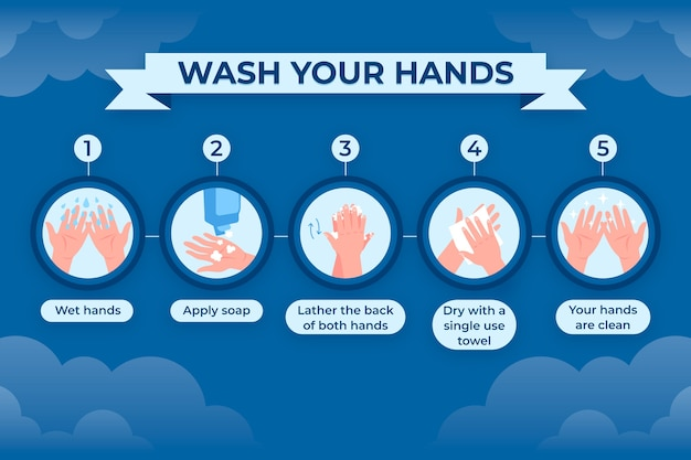 Wash your hands concept