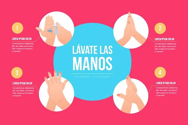 スペイン語で手を洗う
