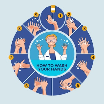 Washing hands for daily personal care with doctor